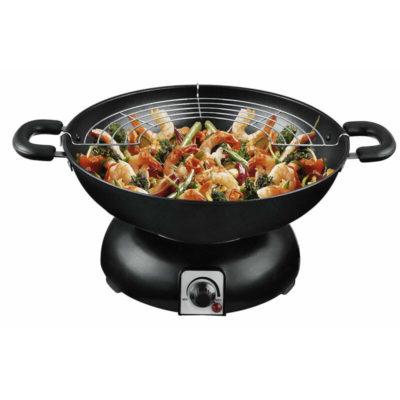 oikonomiko antikollhtiko wok