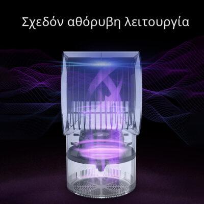 athorivos exolothreytis koynoypion usb