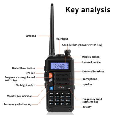 asyrmatos pompodektis walkie talkie me radiofono fako kai eidopoihsh ektaktis anagkis
