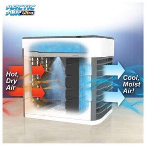 air cooler klimatistiko me psychro aera
